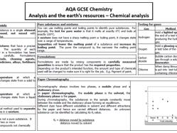 Chemical Analysis Knowledge organiser