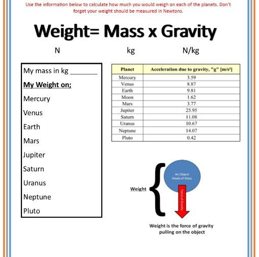 Weight calculations worksheet