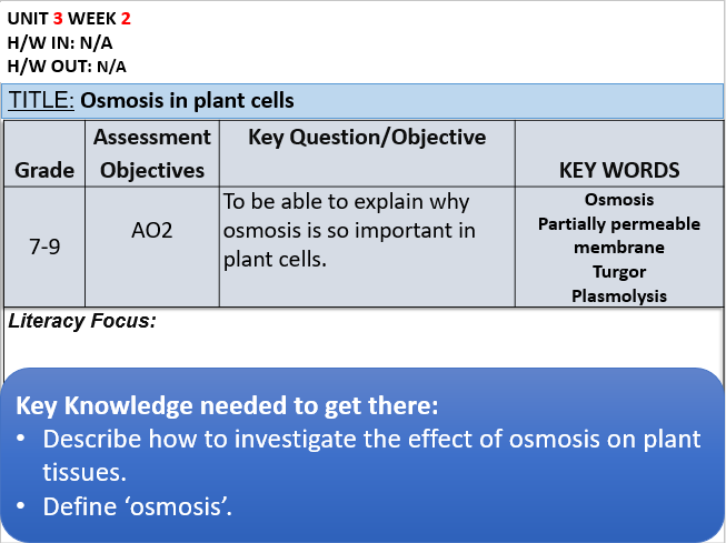 B1.8 Osmosis in Plants