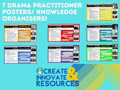 Drama Practitioners Knowledge Organisers/Display Posters