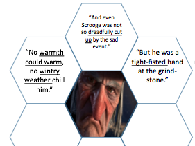Introduction to Scrooge