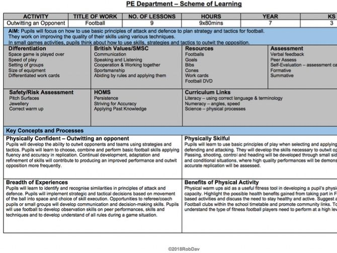 Core PE - Football - Yr 7 Scheme of Work & 9 x Lesson Plan Outlines