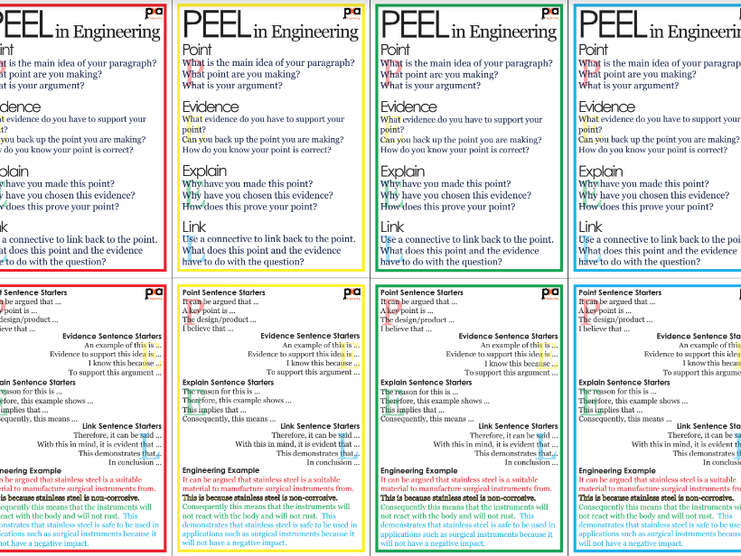 PEEL in Engineering - Single Flash Cards for producing a PEEL Paragraph - Extended Writing Tool