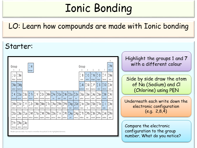 KS4 Chemistry - Ionic Bonding