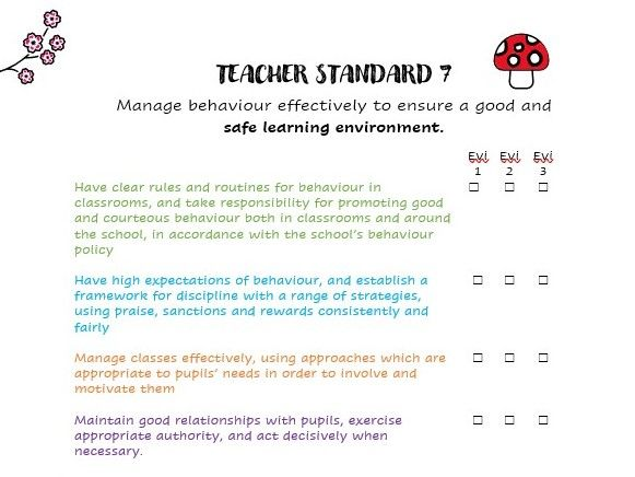 Teaching standards cover sheets with examples of evidence.