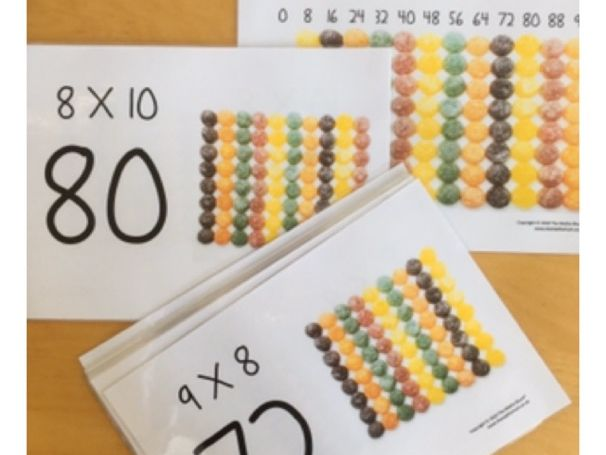 Visual Times Table - X8 in Jellytots