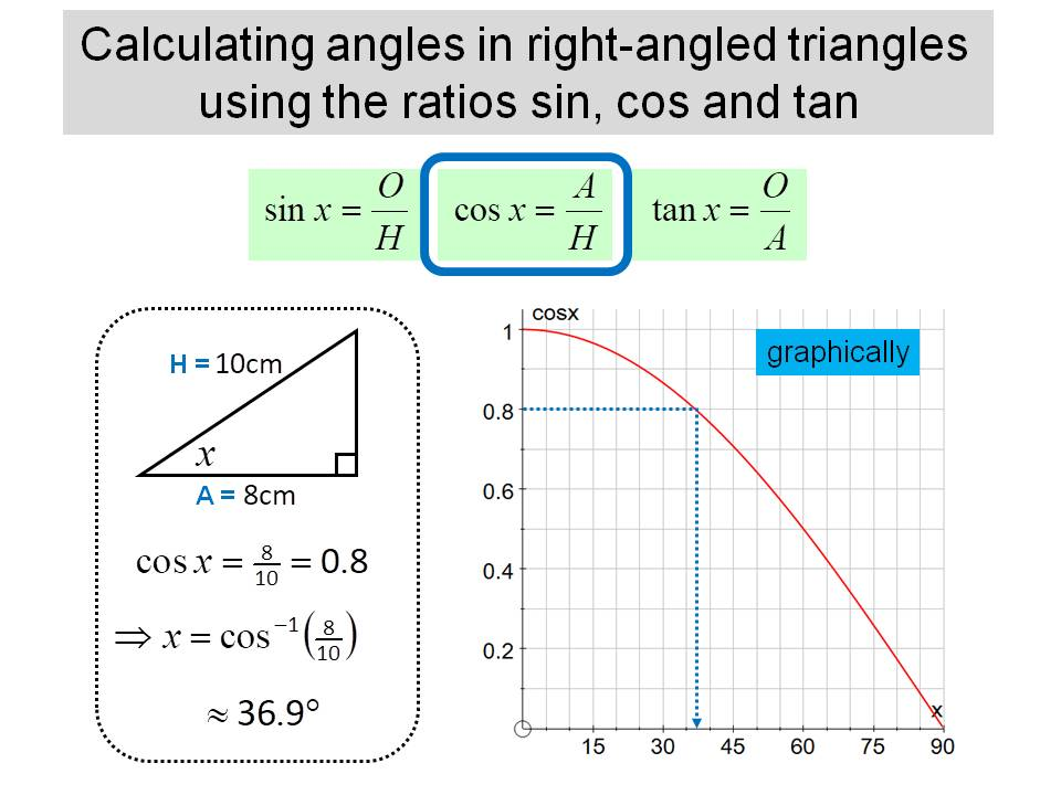 Trigonometry - SOHCAHTOA finding angles