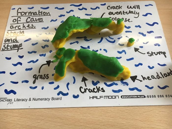 GCSE Geography - Formation of Spits
