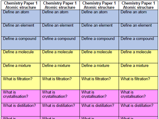 Atomic structure - structure strips