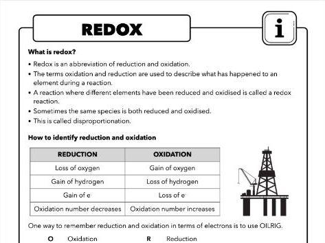 4.6 Redox, AQA Chemistry