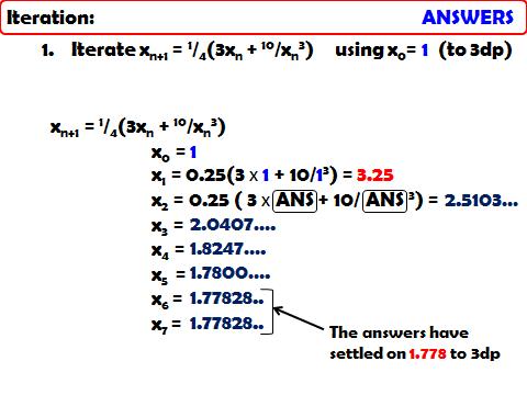 AQA GCSE Higher+ Unit - Iterative Methods