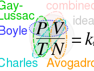 Ideal Gas Equation AQA