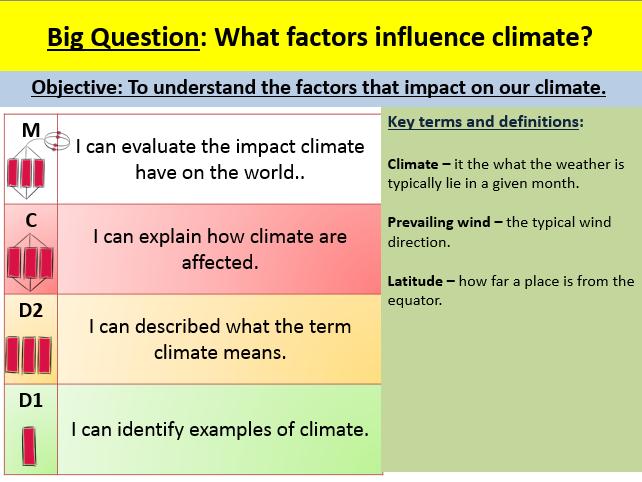 Factors which affect climate Lesson