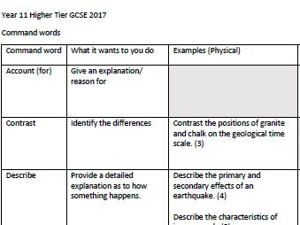 Higher Geography GCSE Revision Command Word Booklet