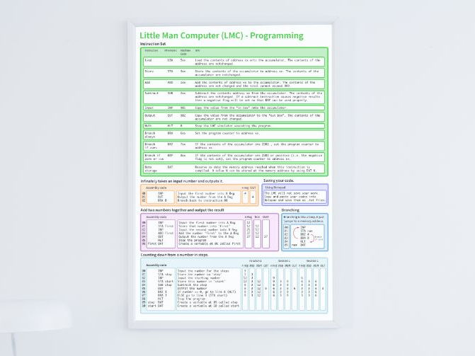 Little Man Computer Programming Poster (A2 Quality)