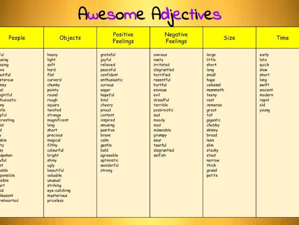 Free Awesome Adjectives Word Mat