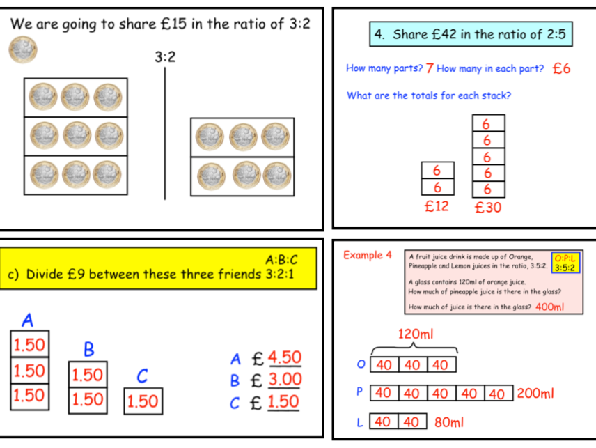 Sharing an Amount in a Given Ratio