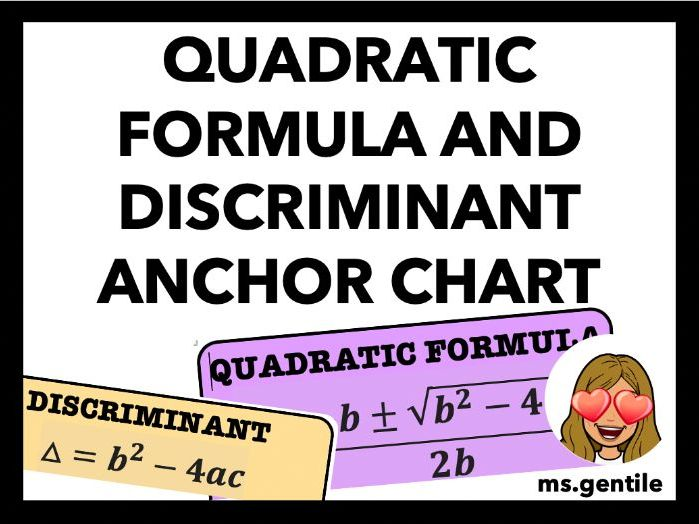 Quadratic Formula and Discriminant Anchor Chart Poster