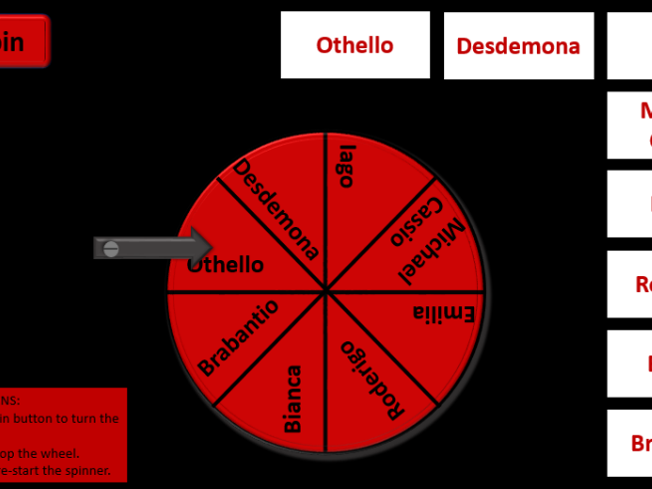 Shakespeare Othello character spinner revision tool ICT interactive fun