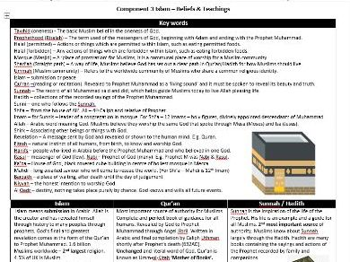 Eduqas GCSE Islam (Component 3) Revision - Beliefs and Teachings - A4 Sheet