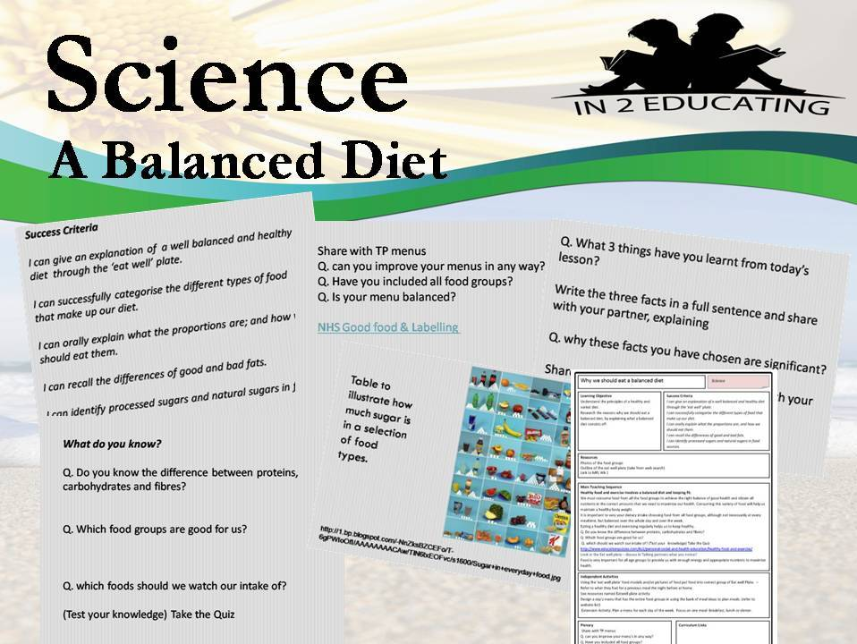 KS2  Science A Balanced Diet