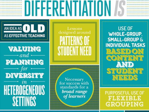 Differentiated Differentiation Menus - Combustion KS3