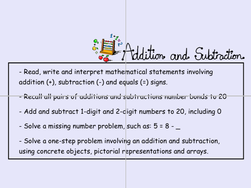 Year 1 Add/Subtract - Difference (WRM)