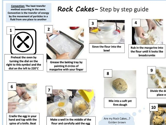 Food & Nutrition Rock Cakes Picture Guide