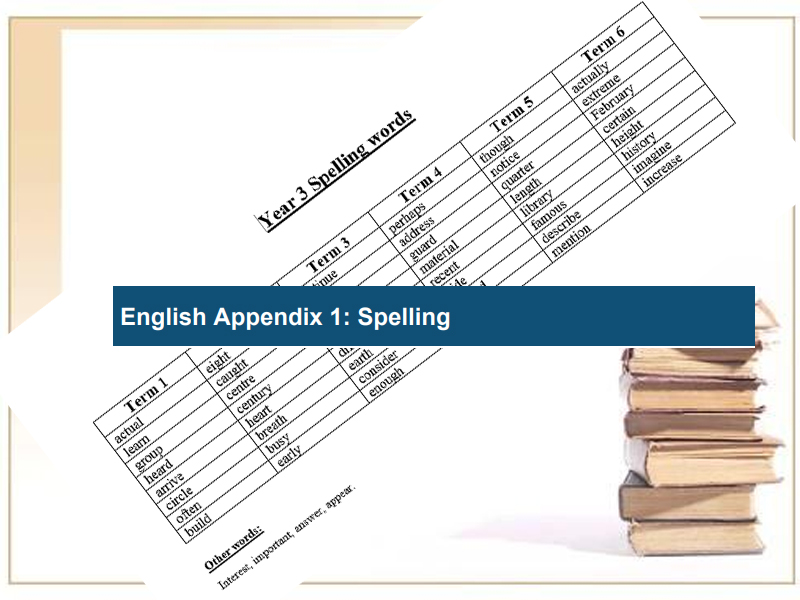 National Curriculum Spelling words Year 3