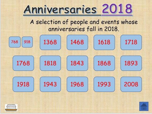 Anniversaries 2018 – examples