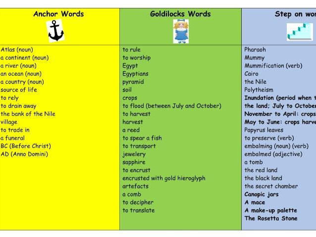 Goldilocks words Y4 Humanities