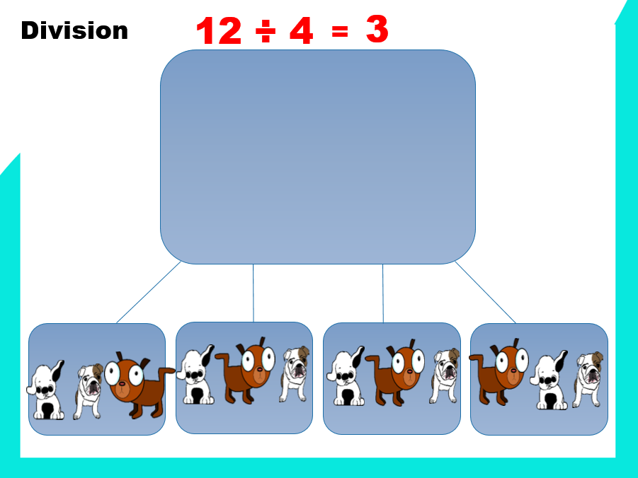 Division and Multiplication / Combining and Sharing Objects