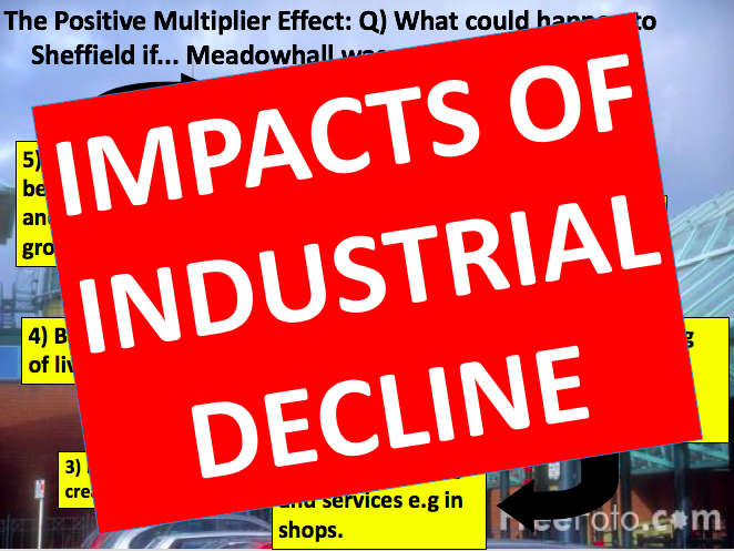 What are the impacts of Industrial Decline? Development