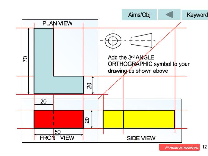 GCSE DT 1 to 9: Drawing Graphical Techniques: 3rd Angle Orthographic