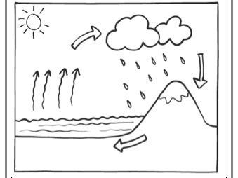 Reception- Water Cycle Worksheet