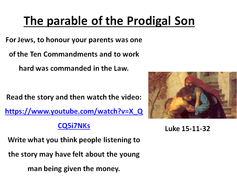 The Teachings of Jesus - The Prodigal Son