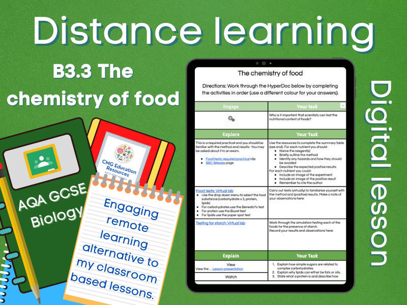 SB3.3 The chemistry of food: Distance learning (AQA GCSE Biology)
