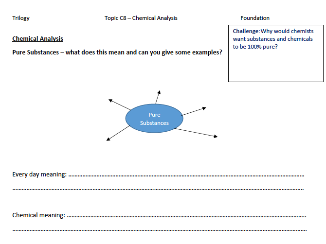 Chemical Analysis Work Booklet - KS4 Whole Topic