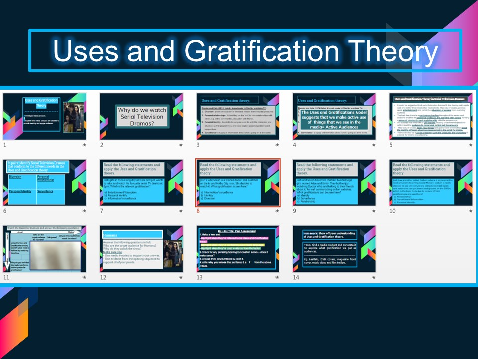 Uses and Gratification Theory Lesson