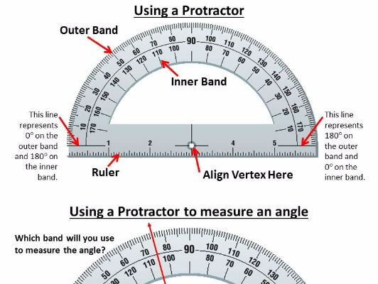 Using a Protractor Guiding Worksheet by GottaLuvItCreations – Using a Protractor Worksheet