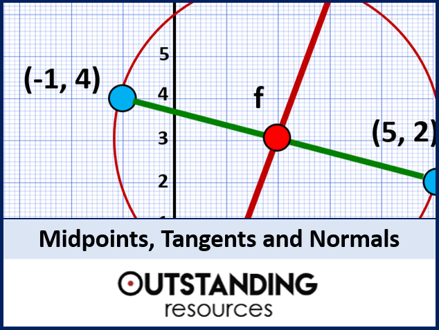 Algebra: Coordinate Geometry - Midpoints, Tangents and Normals (+ resources)