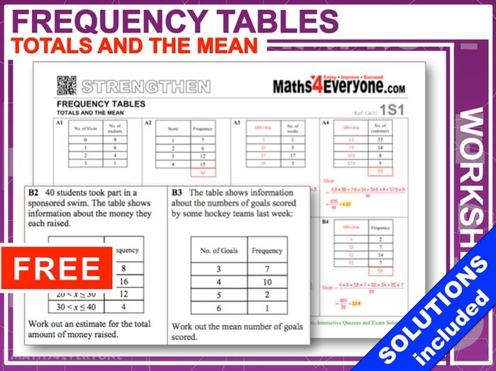 Frequency Tables (Totals and The Mean)