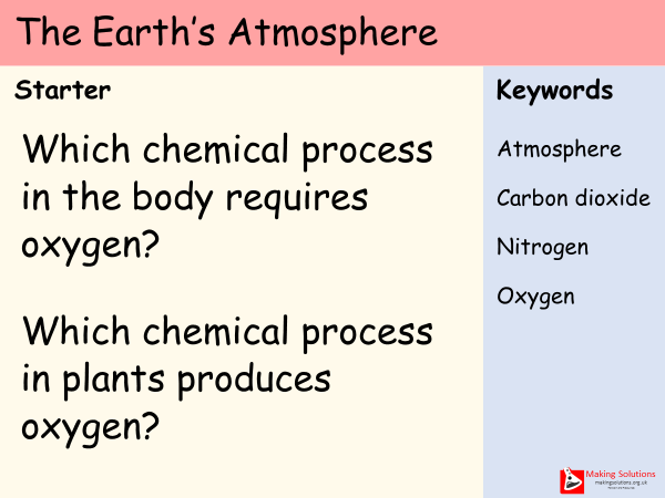 AQA Chapter 9 - Lesson 1 and 2 - The Atmosphere