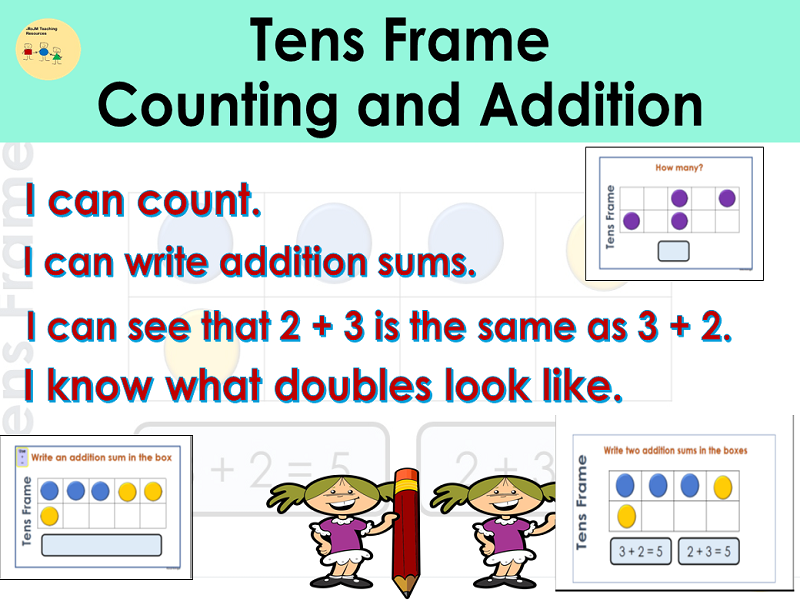 Counting and Addition to 10  Tens Frame Task Cards and PowerPoint Presentation Teacher Notes