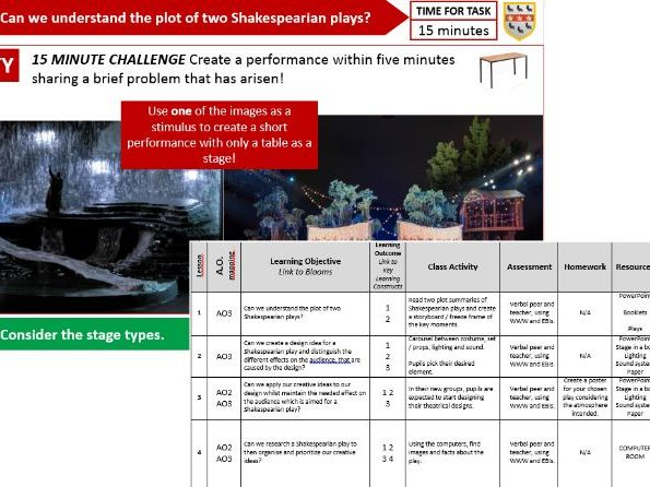 Year Nine Designing for Shakespeare SOW and PowerPoint (6 lessons)
