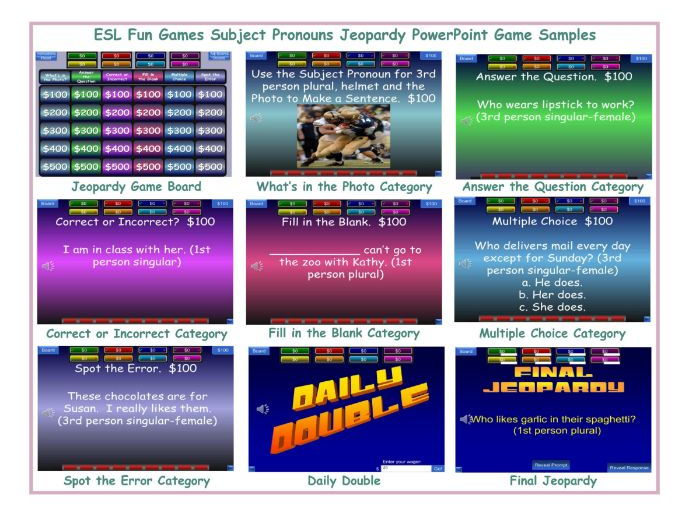 Subject Pronouns Jeopardy PowerPoint Game
