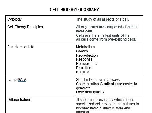 IB Biology Cell Biology Glossary [SL]