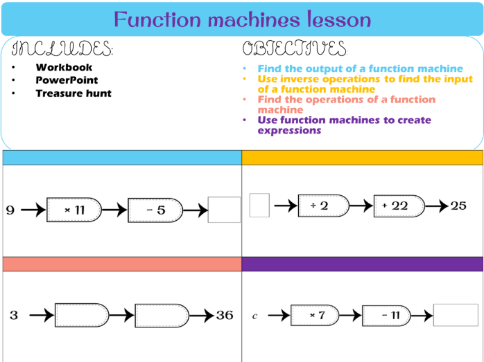 Function machines  lesson with all resources (Download, print and teach)