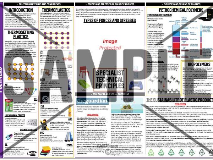 MATERIALS (Full Set) - Knowledge Organisers (AQA 1-9)