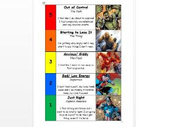 Superhero Emotions Check in (zones of regulation) SEMH SEN BEHAVIOUR